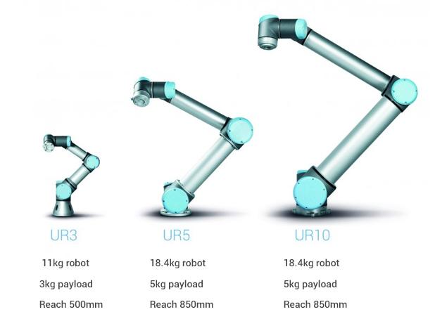 Mobile Automation | Universal Robots Sydney
